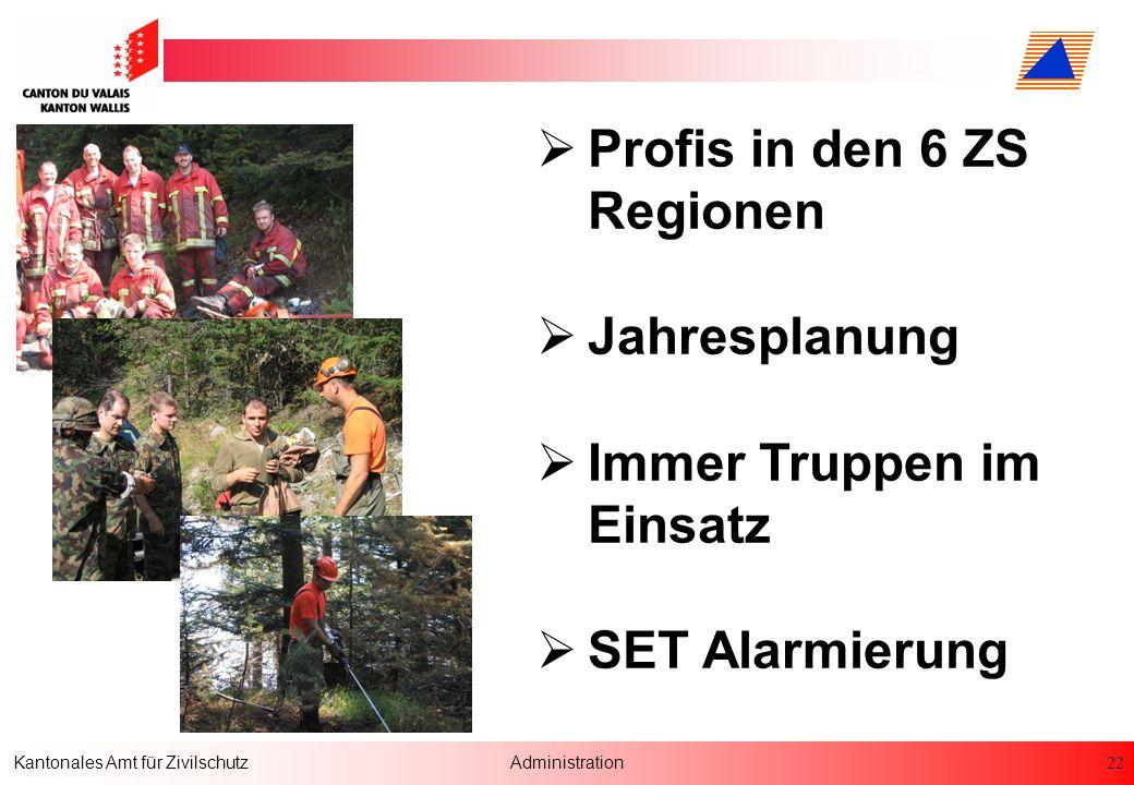 Profis in den 6 ZS Regionen