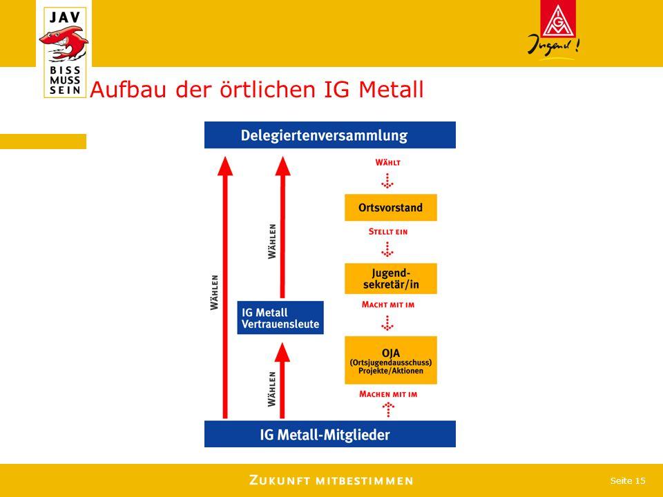 Aufbau der örtlichen IG Metall