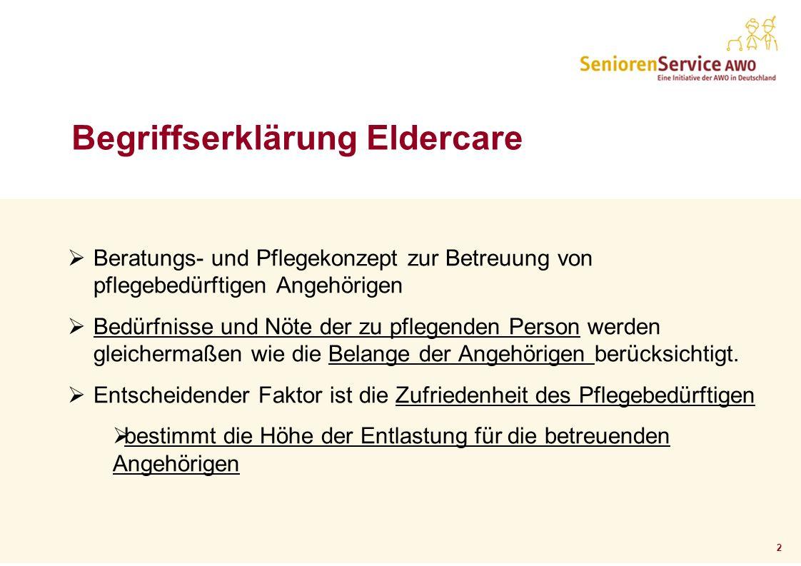 Begriffserklärung Eldercare