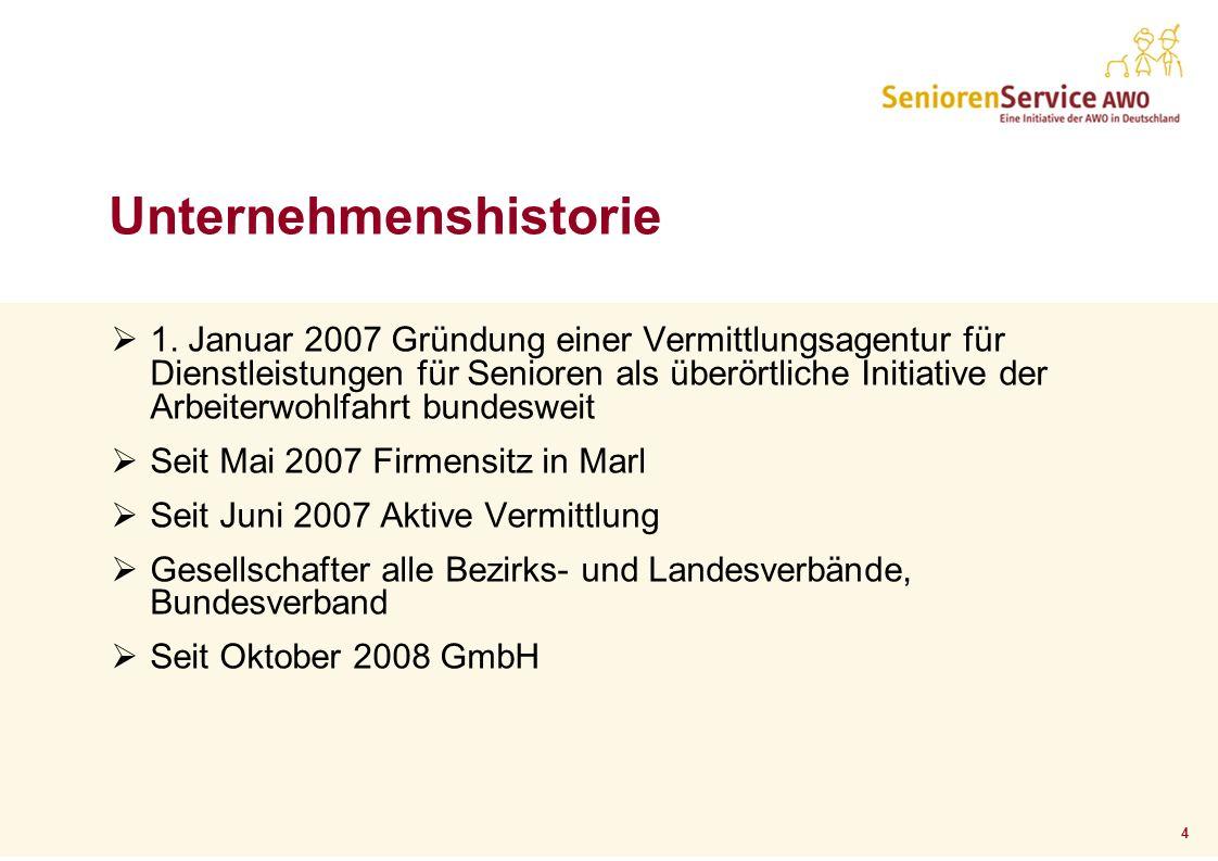 Unternehmenshistorie