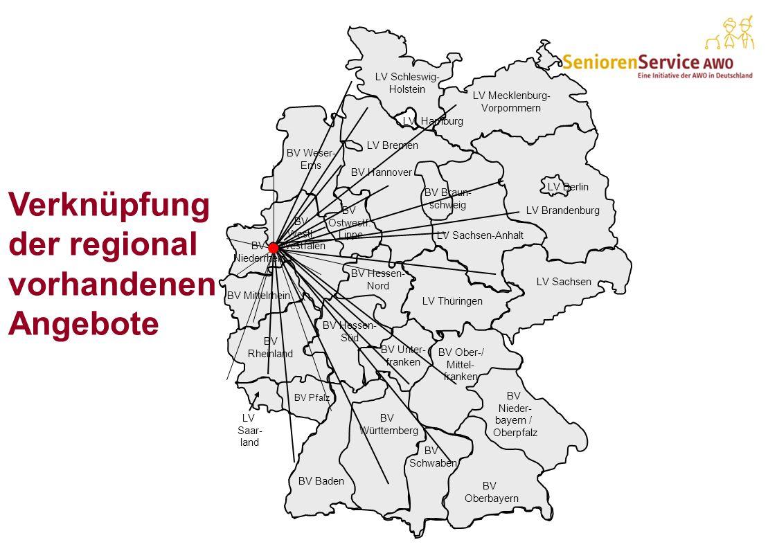 Verknüpfung der regional vorhandenen Angebote
