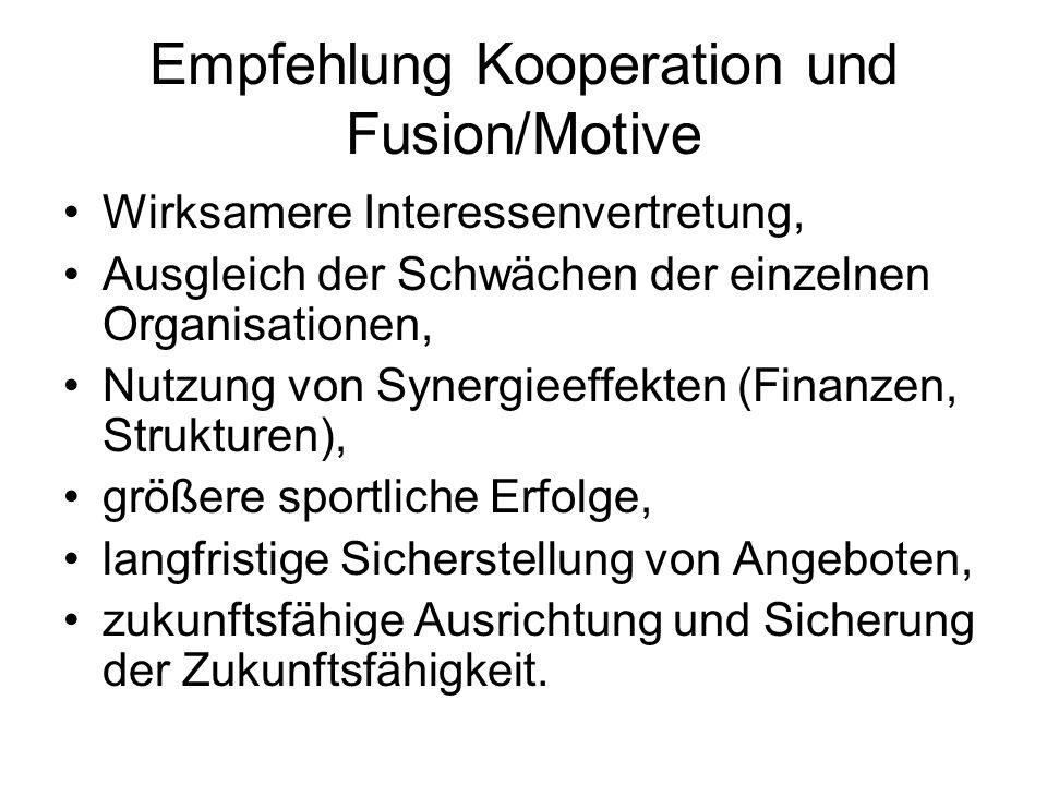 Empfehlung Kooperation und Fusion/Motive