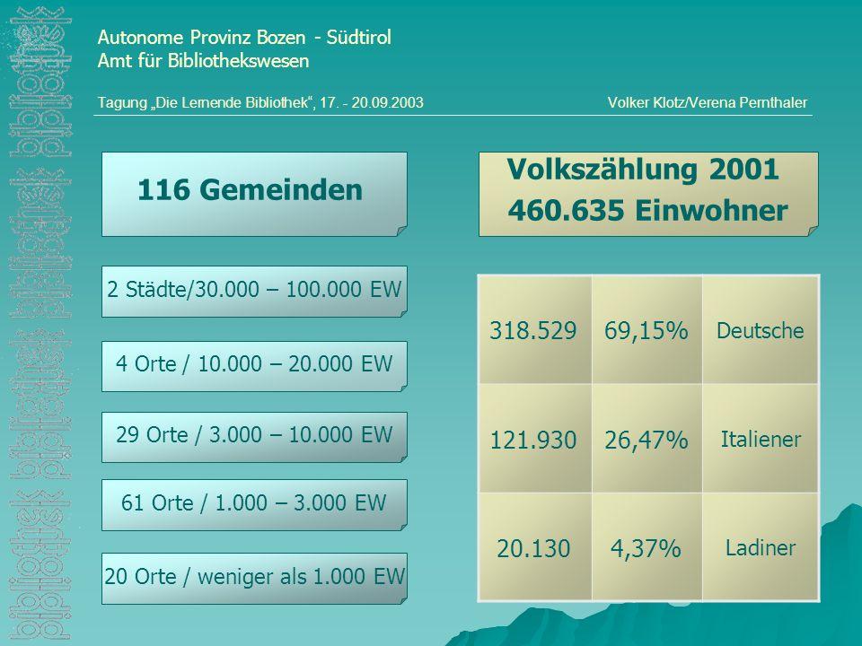 Volkszählung 2001 116 Gemeinden 460.635 Einwohner 318.529 69,15%