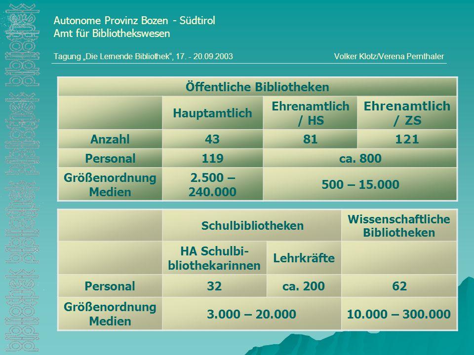 Öffentliche Bibliotheken Hauptamtlich Ehrenamtlich / HS