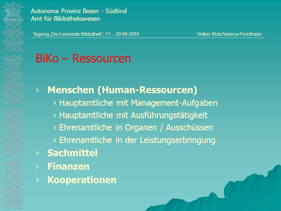 BiKo – Ressourcen Menschen (Human-Ressourcen) Sachmittel Finanzen