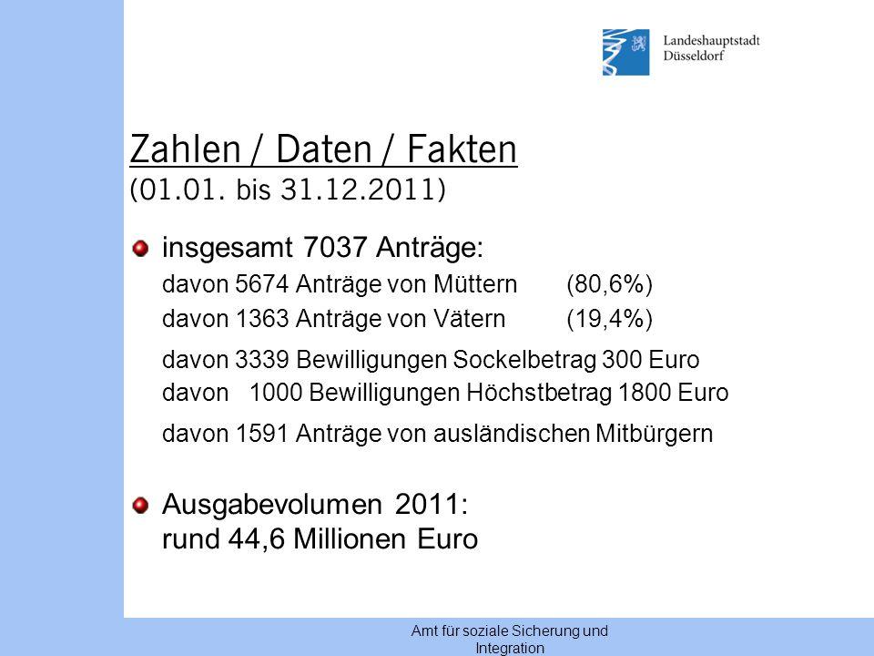 Zahlen / Daten / Fakten (01.01. bis 31.12.2011)