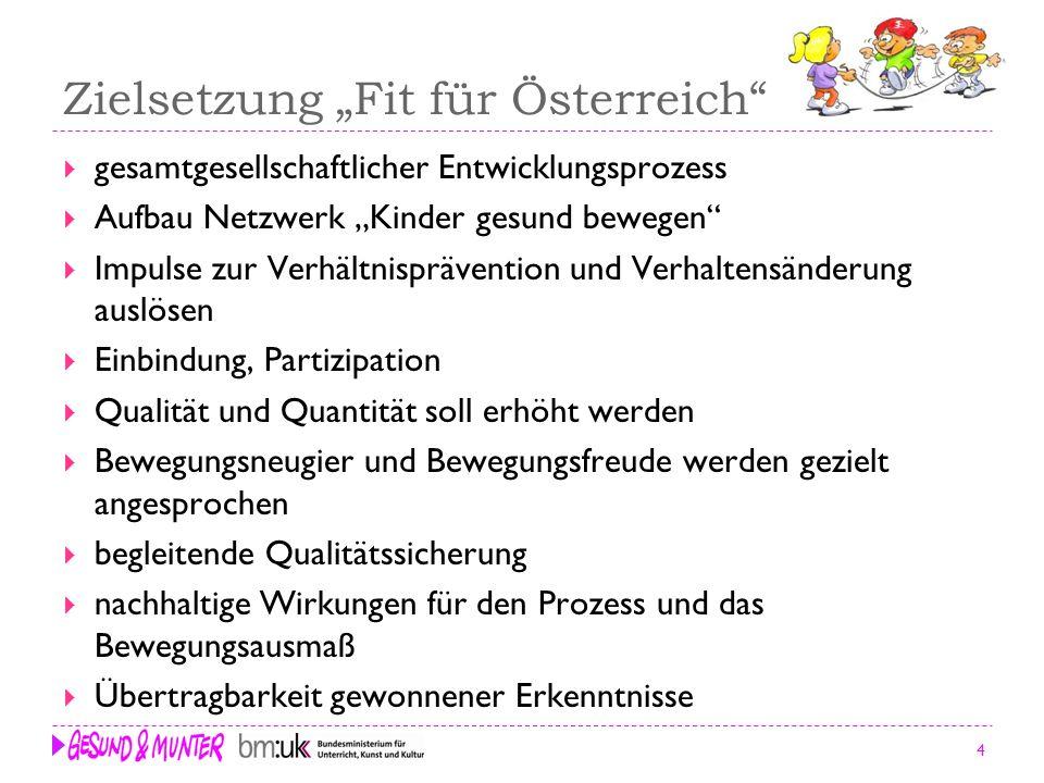 """Zielsetzung """"Fit für Österreich"""