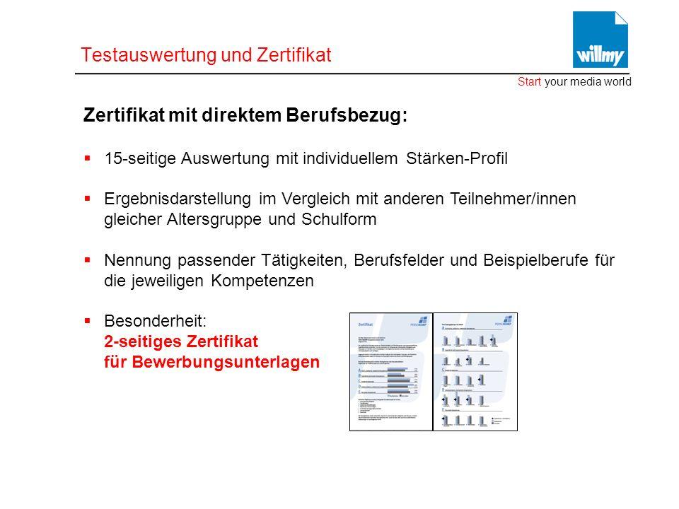Testauswertung und Zertifikat