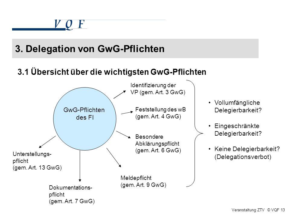 3. Delegation von GwG-Pflichten