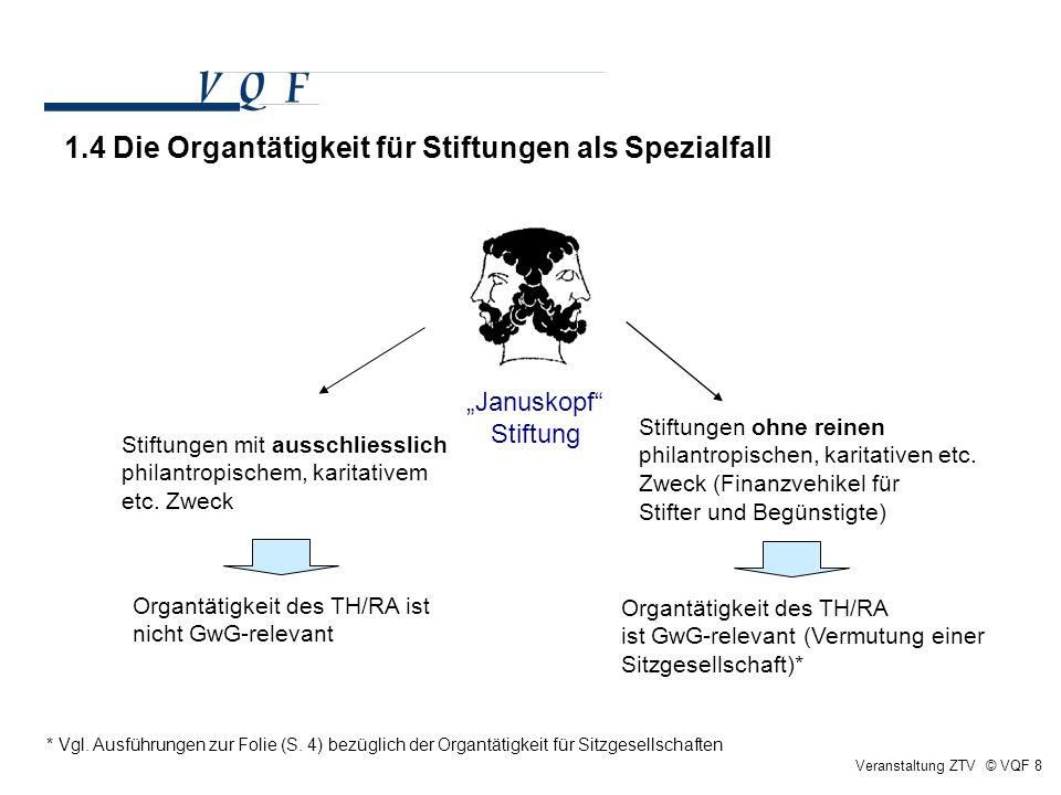 1.4 Die Organtätigkeit für Stiftungen als Spezialfall