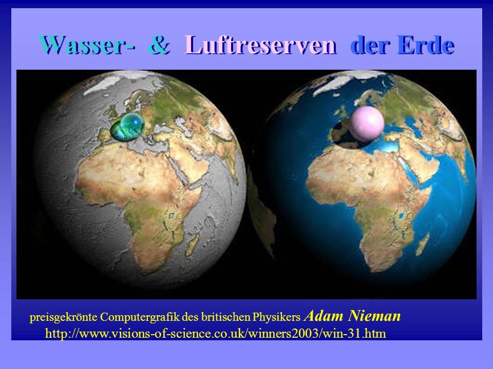 Wasser- & Luftreserven der Erde