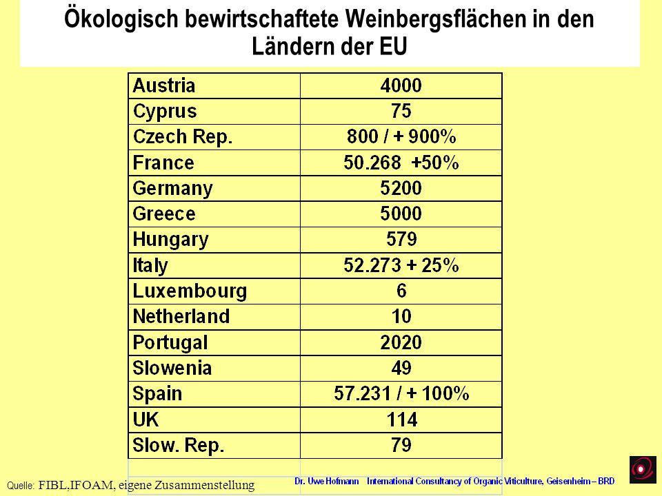 Ökologisch bewirtschaftete Weinbergsflächen in den Ländern der EU