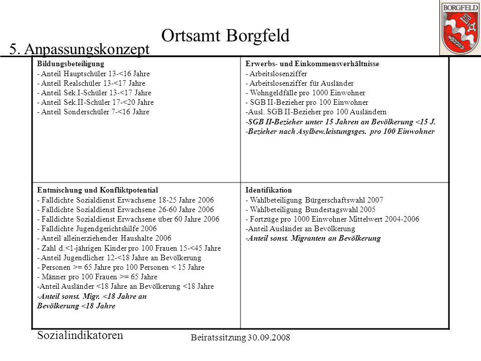 Ortsamt Borgfeld 5. Anpassungskonzept Sozialindikatoren