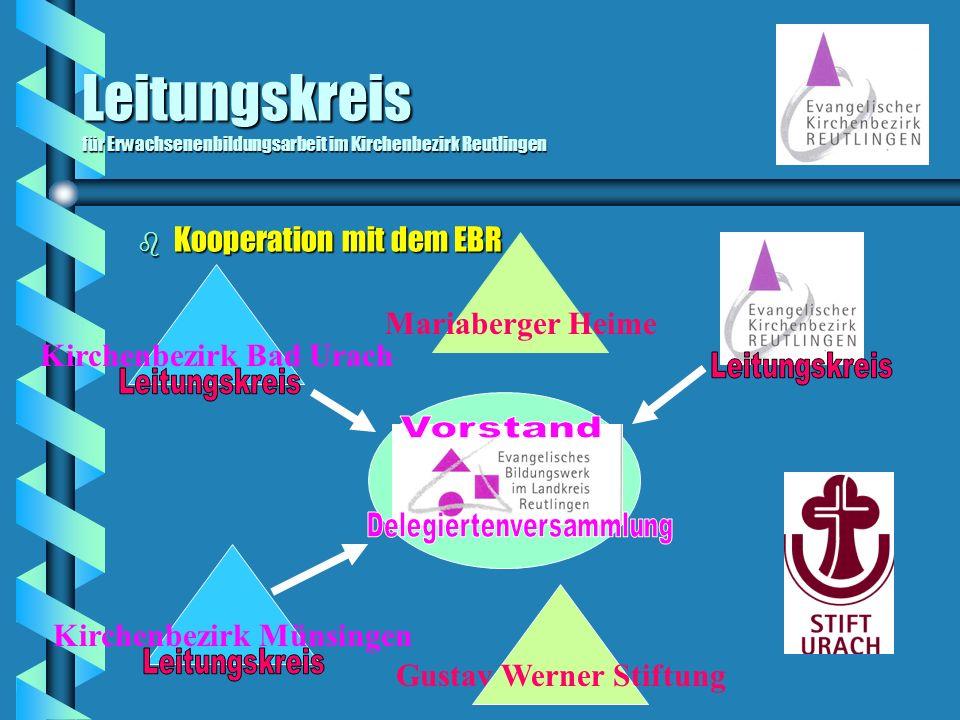 Kirchenbezirk Bad Urach Kirchenbezirk Münsingen Gustav Werner Stiftung