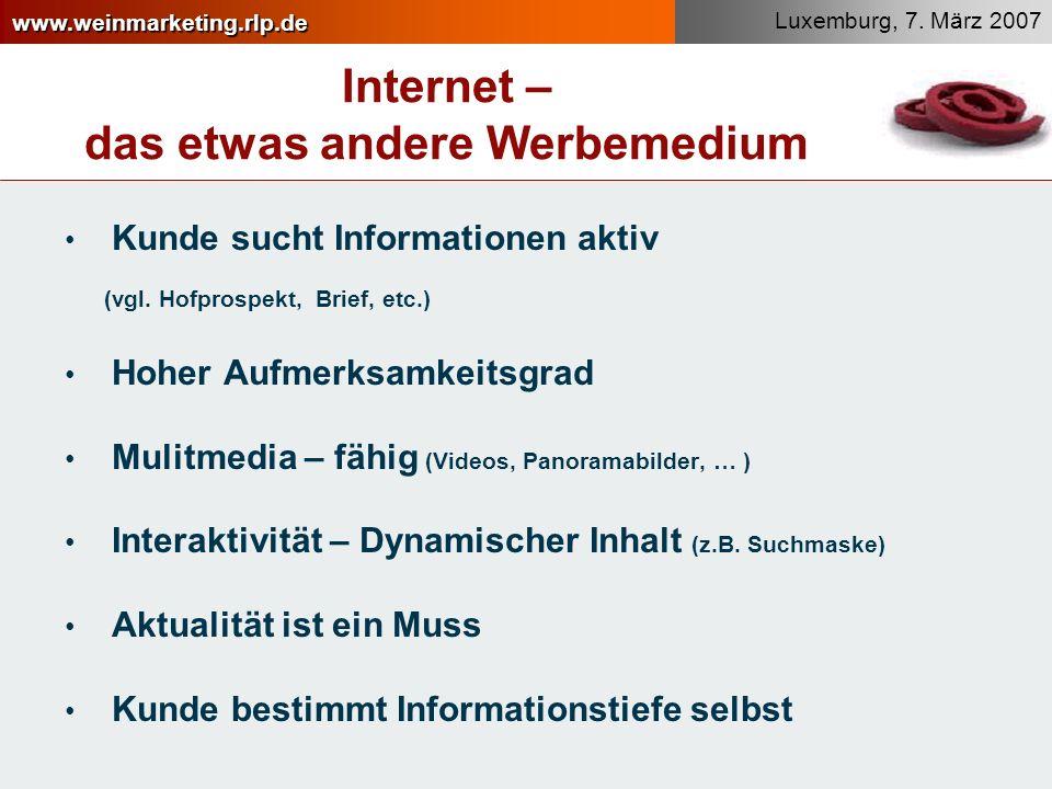 Internet – das etwas andere Werbemedium