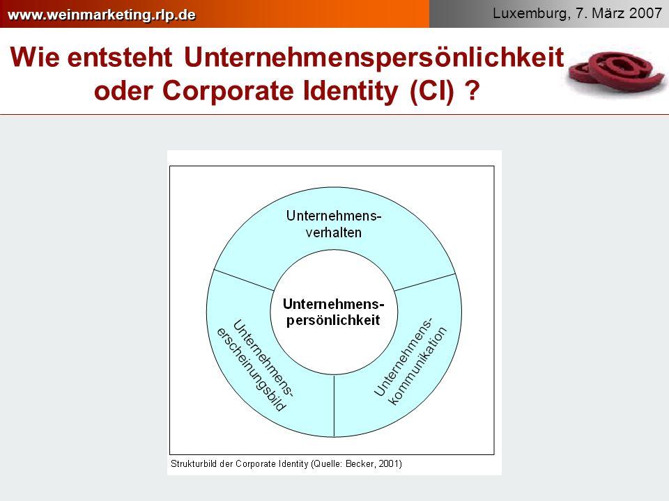 Wie entsteht Unternehmenspersönlichkeit oder Corporate Identity (CI)