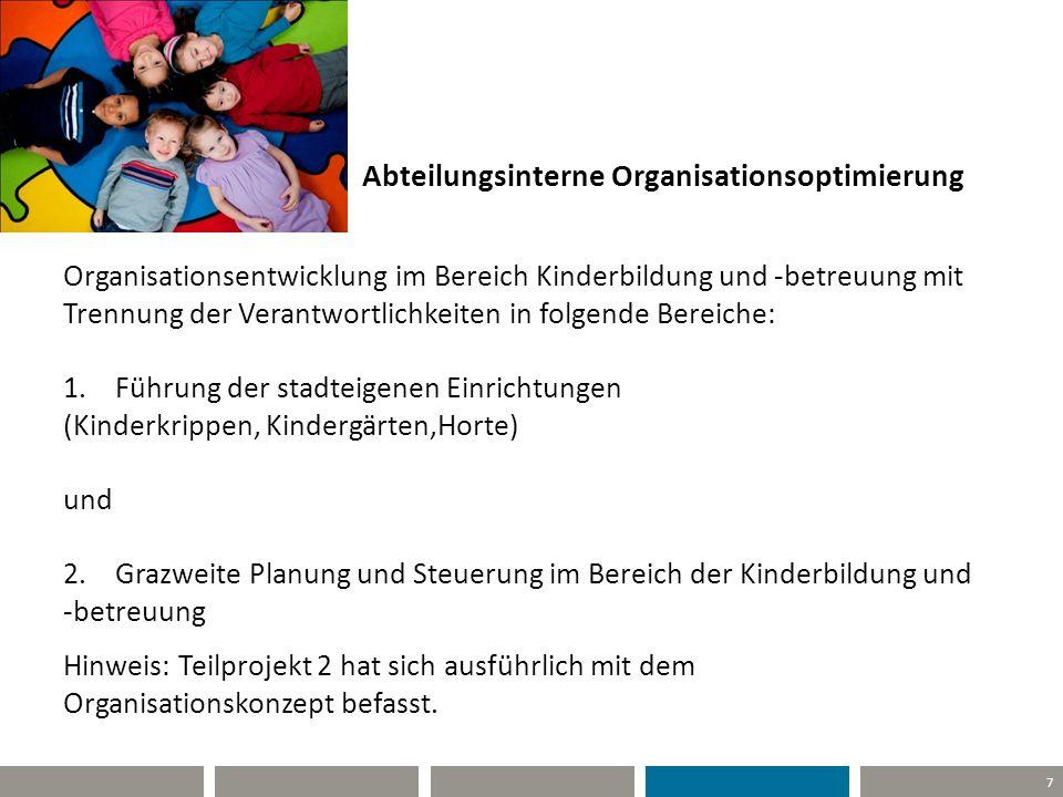 Abteilungsinterne Organisationsoptimierung