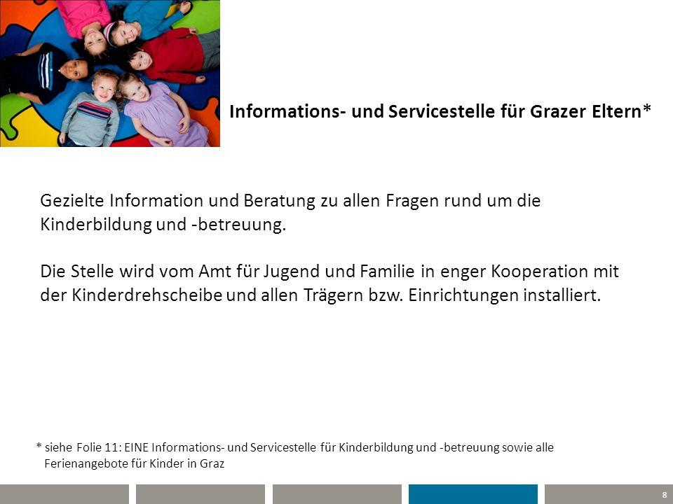 Informations- und Servicestelle für Grazer Eltern*