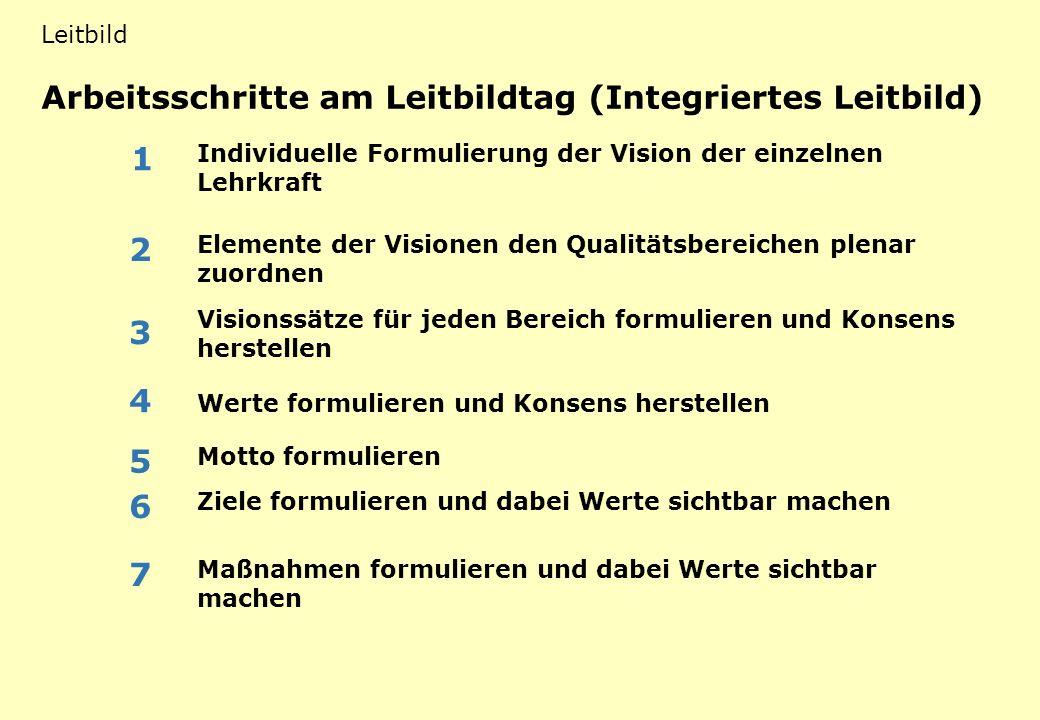 LB 1 mögliche Funktionen eines schulischen Leitbildes