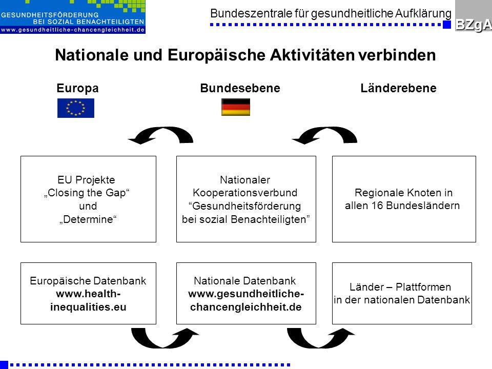Nationale und Europäische Aktivitäten verbinden