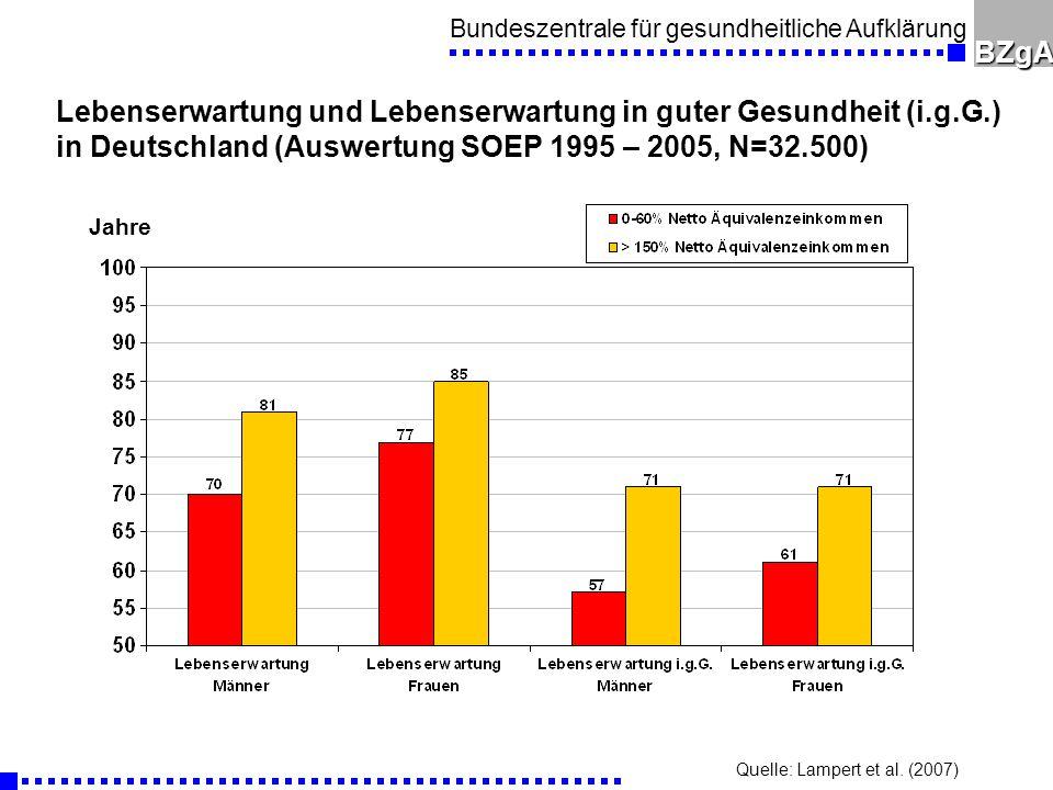 Lebenserwartung und Lebenserwartung in guter Gesundheit (i.g.G.)