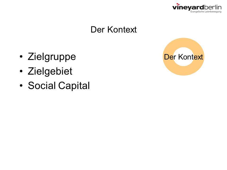 Der Kontext Der Kontext Zielgruppe Zielgebiet Social Capital