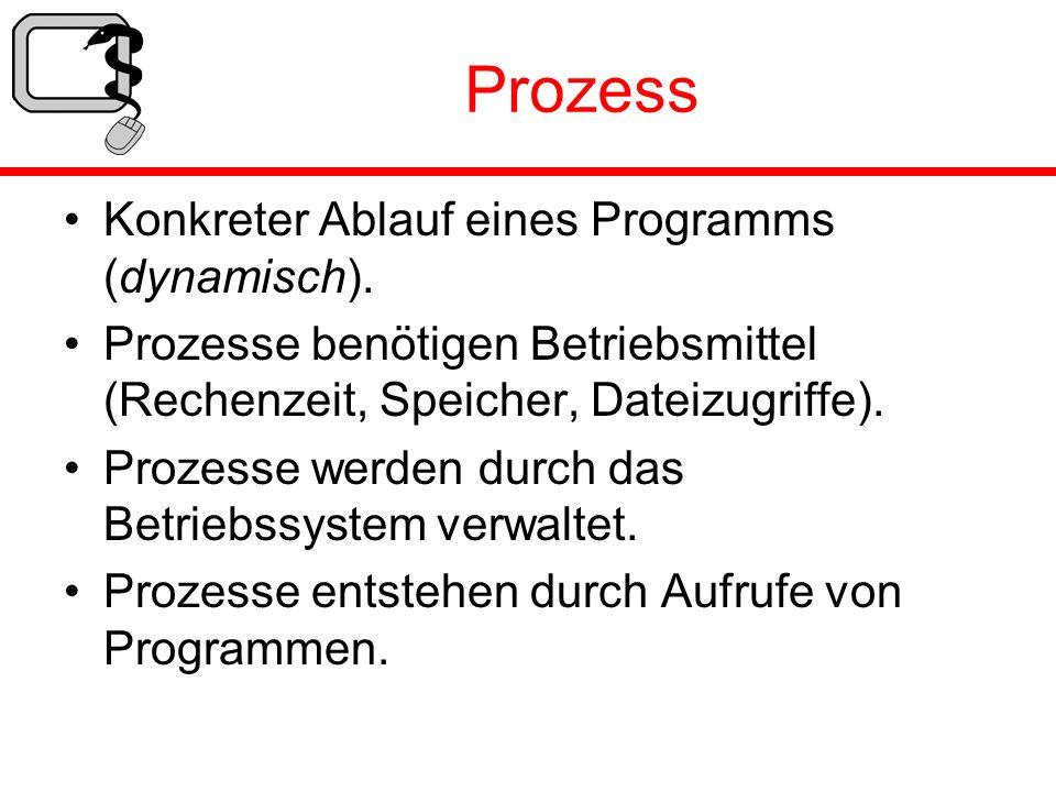 Prozess Konkreter Ablauf eines Programms (dynamisch).