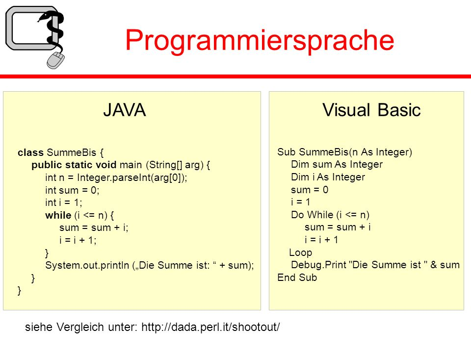 Programmiersprache JAVA Visual Basic
