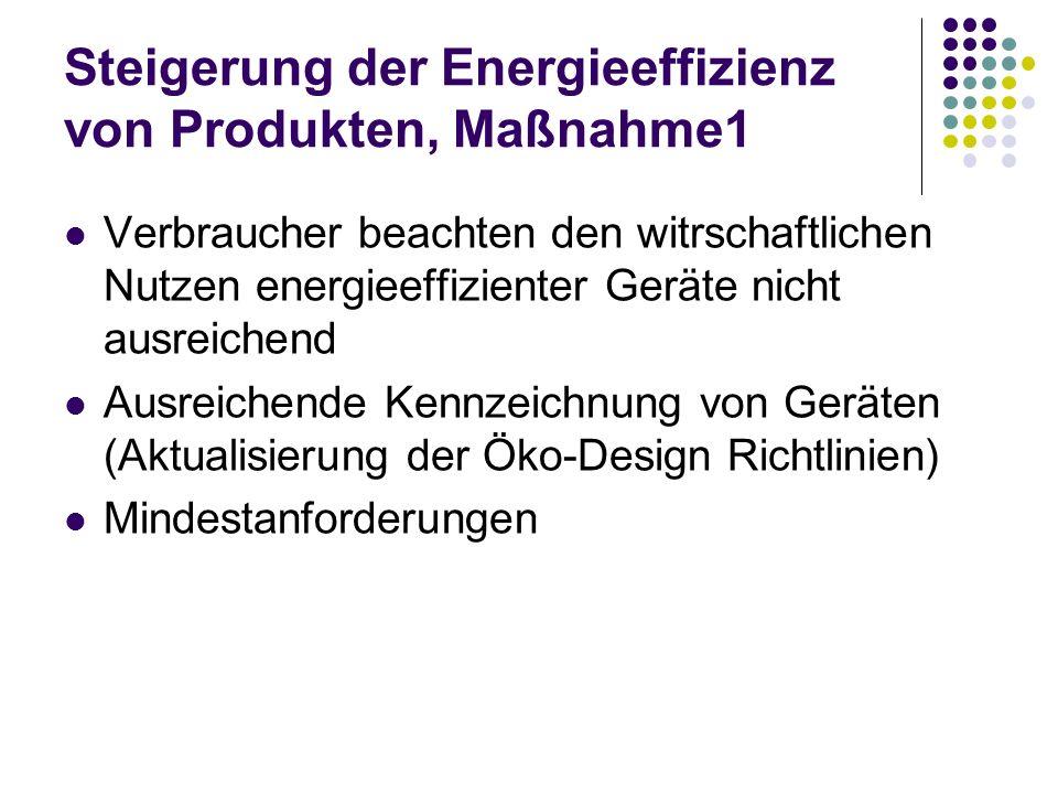 Steigerung der Energieeffizienz von Produkten, Maßnahme1