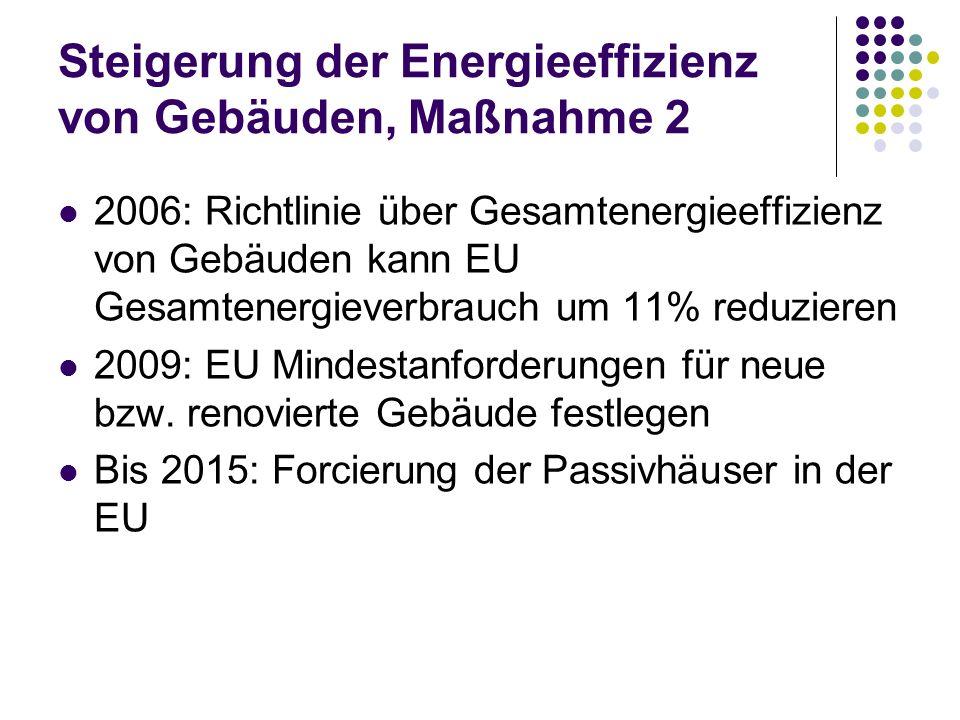 Steigerung der Energieeffizienz von Gebäuden, Maßnahme 2