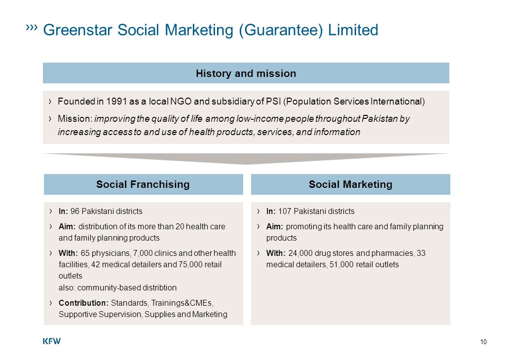 Greenstar Social Marketing (Guarantee) Limited