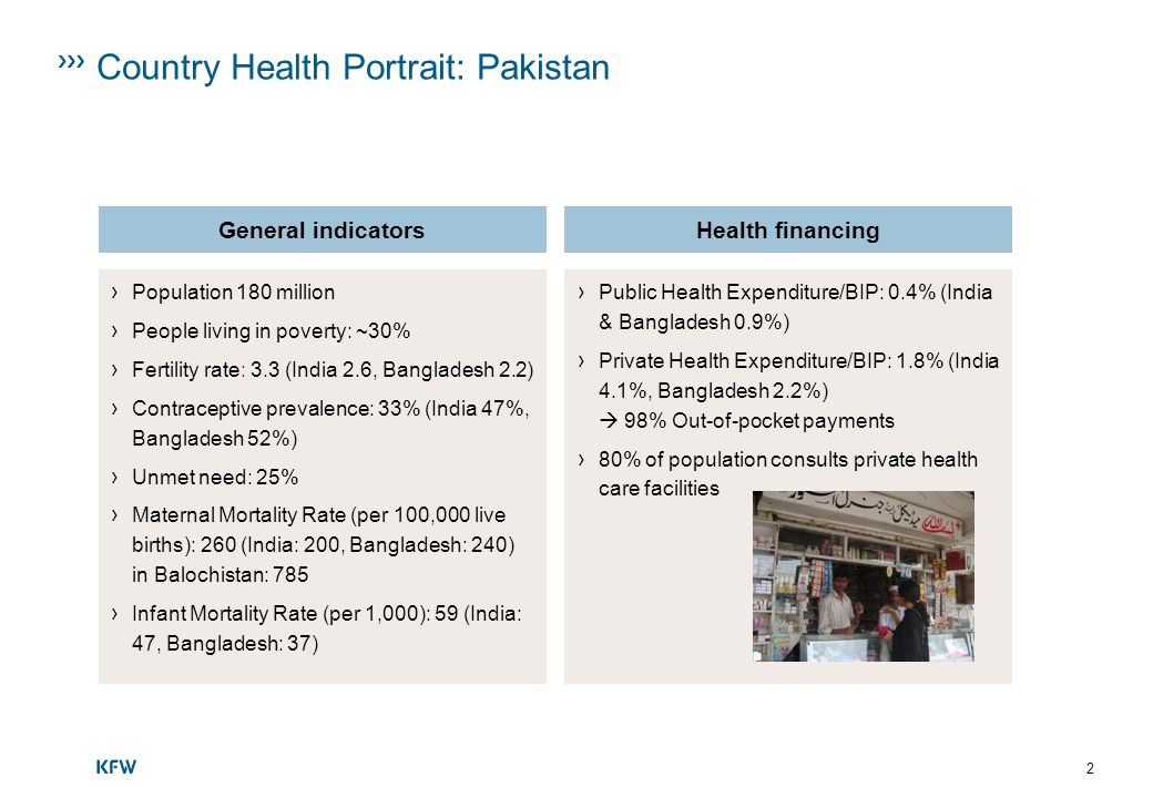 Country Health Portrait: Pakistan