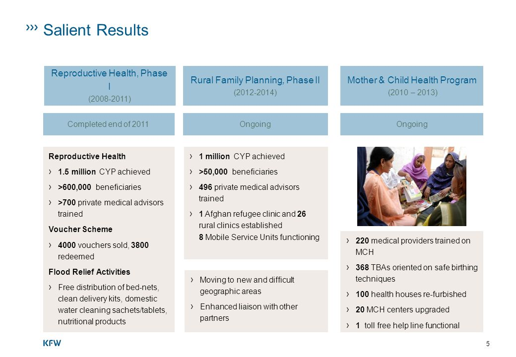 Salient Results Reproductive Health, Phase I ( )