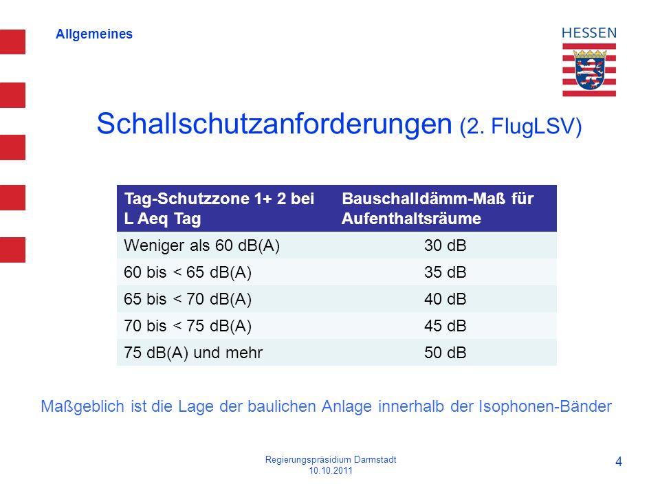 Schallschutzanforderungen (2. FlugLSV)