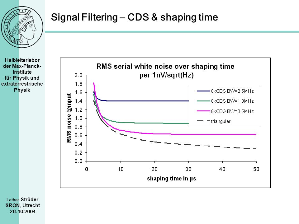 Signal Filtering – CDS & shaping time