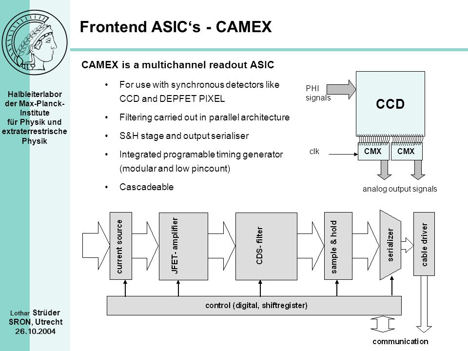 Frontend ASIC's - CAMEX