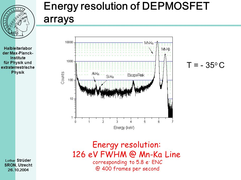Energy resolution of DEPMOSFET arrays