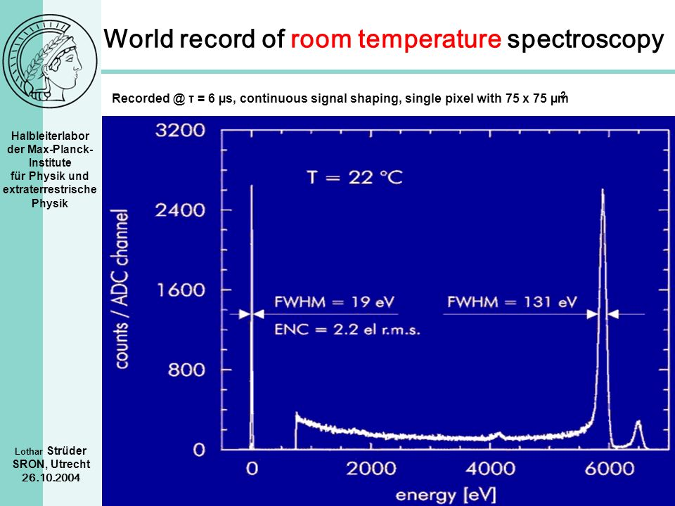 World record of room temperature spectroscopy