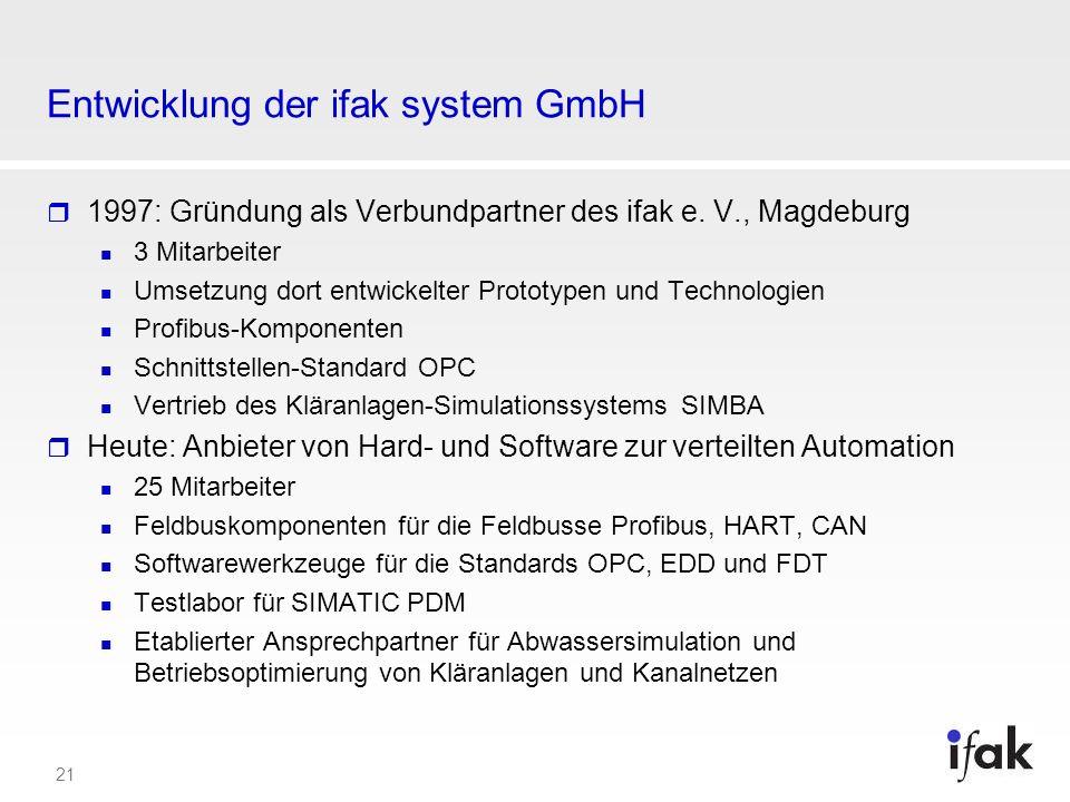 Entwicklung der ifak system GmbH