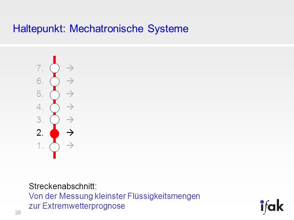 Haltepunkt: Mechatronische Systeme