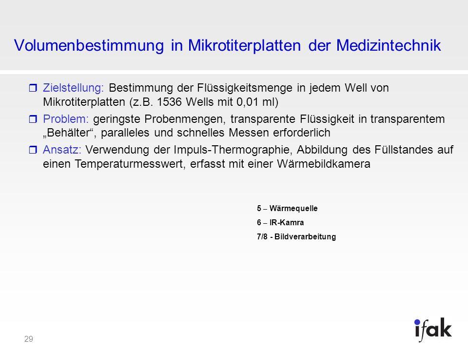 Volumenbestimmung in Mikrotiterplatten der Medizintechnik