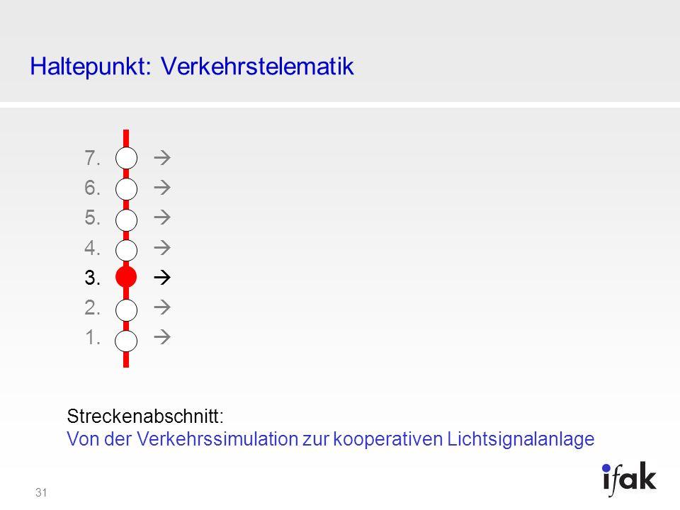 Haltepunkt: Verkehrstelematik