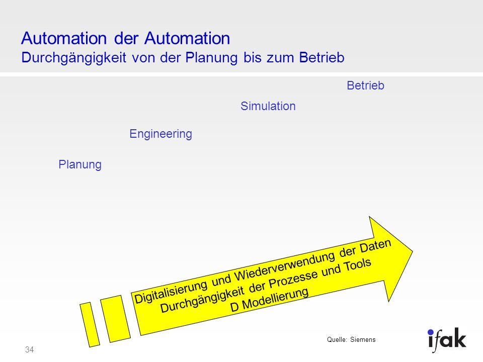 Automation der Automation Durchgängigkeit von der Planung bis zum Betrieb