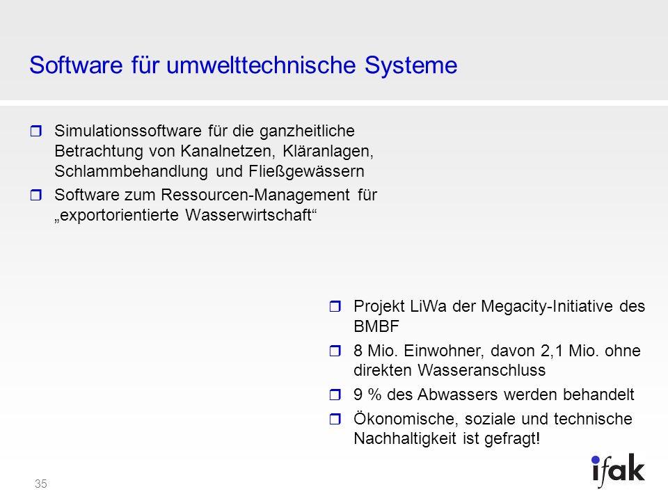 Software für umwelttechnische Systeme