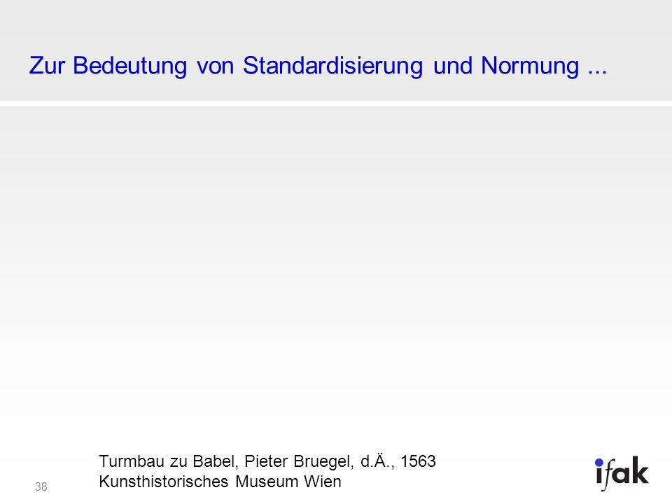 Zur Bedeutung von Standardisierung und Normung ...