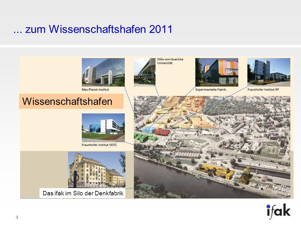 ... zum Wissenschaftshafen 2011