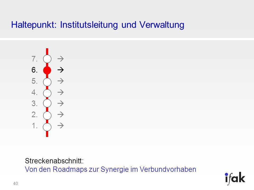 Haltepunkt: Institutsleitung und Verwaltung