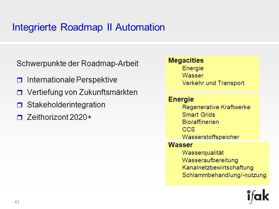 Integrierte Roadmap II Automation