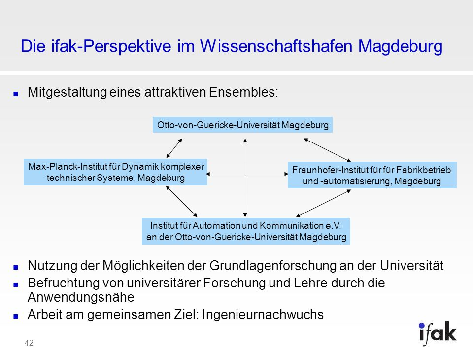 Die ifak-Perspektive im Wissenschaftshafen Magdeburg
