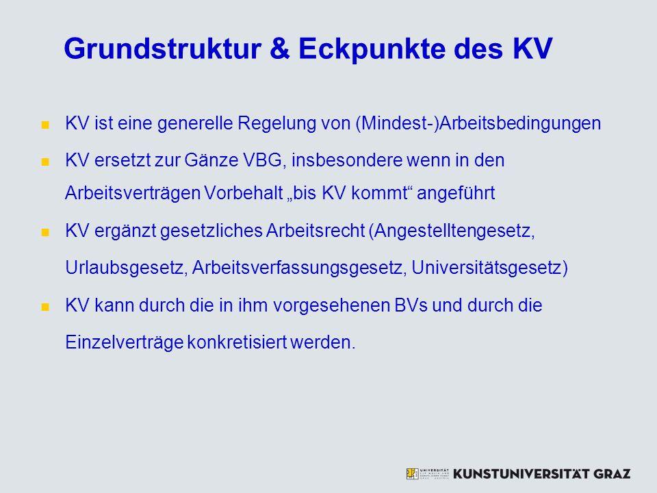 Grundstruktur & Eckpunkte des KV